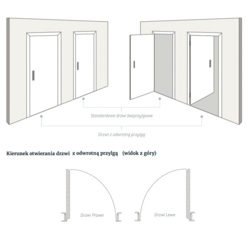 POL-SKONE drzwi z odwróconą przylgą SUBLIME 00
