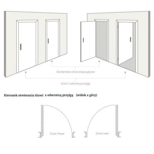 POL-SKONE drzwi z odwróconą przylgą HAPTIC 00